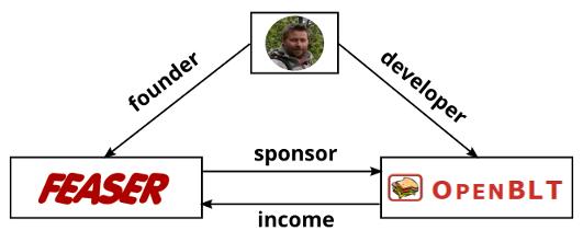 Feaser Developer Blog